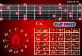 App for akkorder, lyden av akkorder, og hvor du finner akkordene toner igjen på gitarhalsen