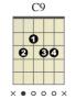 akkorder:diagram:c9.png