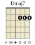akkorder:diagram:dmaj7.png