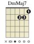 akkorder:diagram:dmmaj7.png