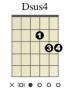 akkorder:diagram:dsus4.png