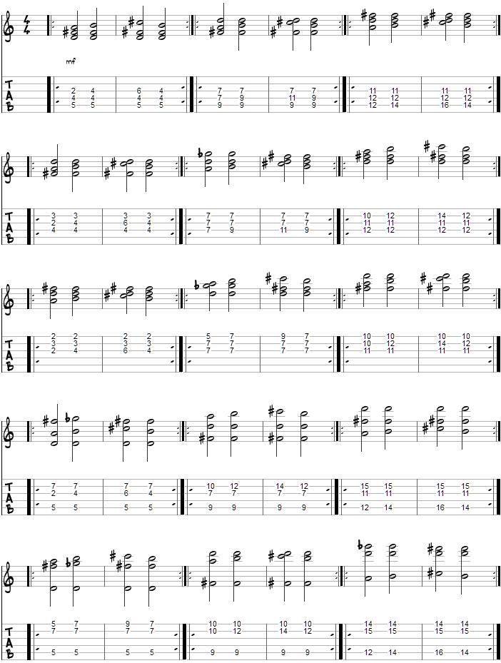 Eksempel på hvordan du kan bygge sekst- og maj7-grep fra en durtreklang på gitar, ved å flytte kvinten