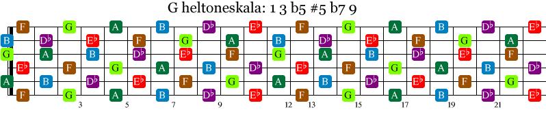 Heltoneskalaen i G. uttrykker akkorder som C7aug, Caug)