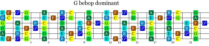 G bebop dominant