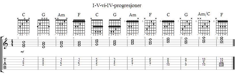 2-5-6-4 akkord-progresjon