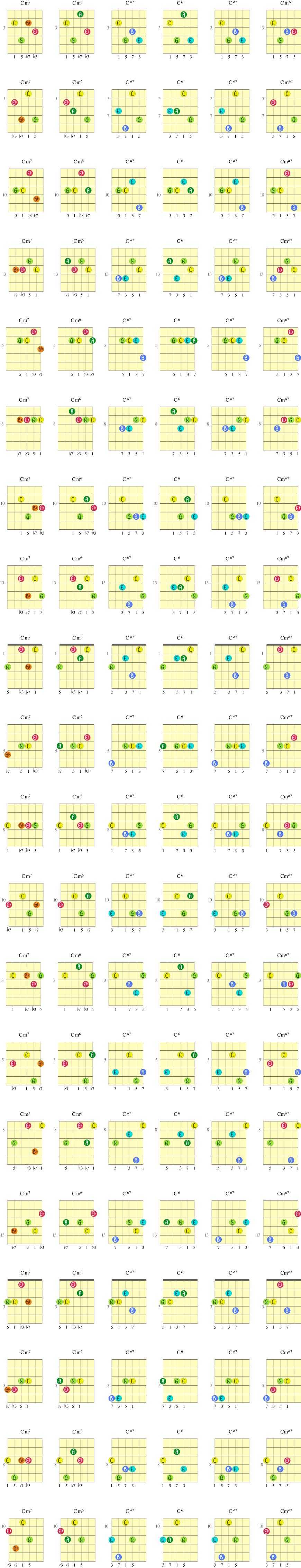Overgang fra Cm7 til C6, Cmaj7 til C6, og Cmaj7 til CmMaj7