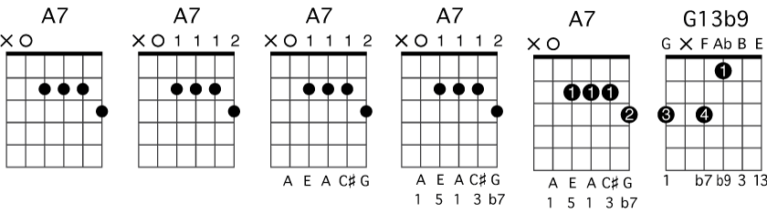 Guitar Chord Diagrams - DokuWiki User Forum