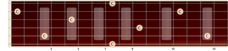 Illustrasjon av ren oktav på gitar fra C til C