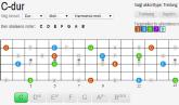 App for skalaenes akkorder