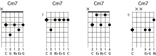 eksempler på Cm7.