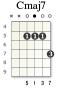 akkorder:diagram:cmaj7-xx5557.png