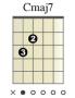 akkorder:diagram:cmaj7_2.png