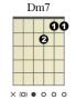 akkorder:diagram:dm7.png