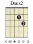 akkorder:diagram:dsus2.png