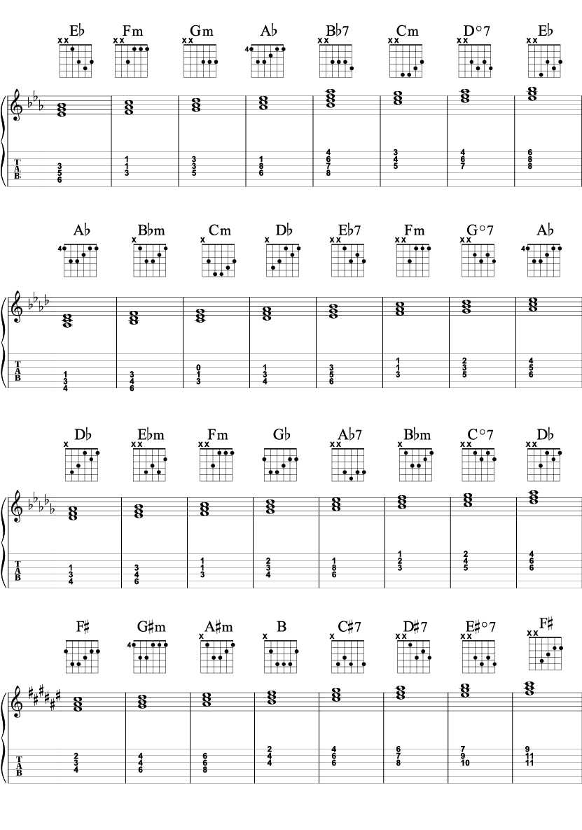 akkordskala med treklanger i eb-dur, ab-dur, db-dur og F#-dur med tabulutur og grep
