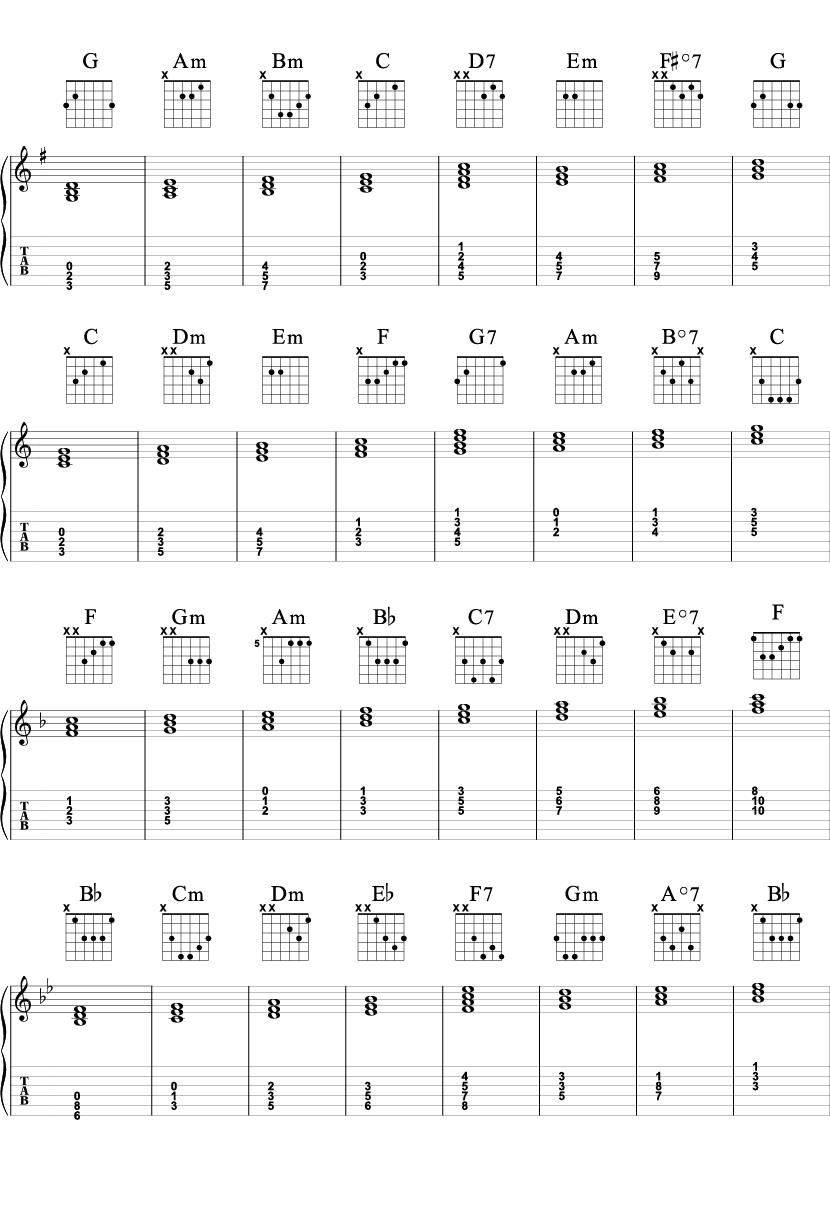 akkordskala med treklanger i g-dur, c-dur, f-dur og bb-dur med tabulutur og grep