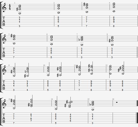 Illustrasjon til måter å skrive akkordprogresjoner