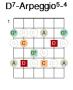 d7-arpeggio5-4.png