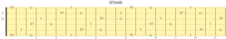 Akkorden G7 uten kvint