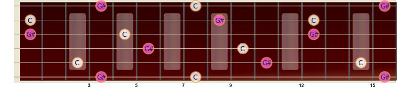 Illustrasjon av ren kvint på gitar fra C til G#