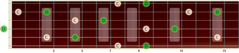 Illustrasjon av stor sekund på gitar fra C til D