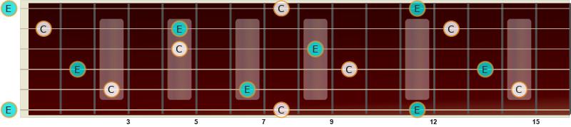 Illustrasjon av stor ters på gitar fra C til E