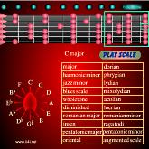 App for skalaer, lyden av skalaer og for skalabokser for gitar.